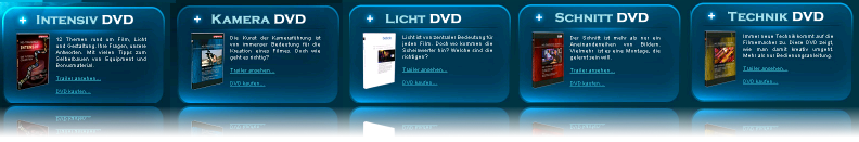 DVD Video Trainings