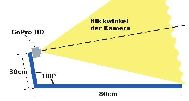 GoPro HD Helmkamera Stange